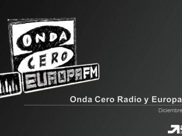 argumentario radio
