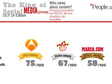 Antena 3, la reina de las redes sociales