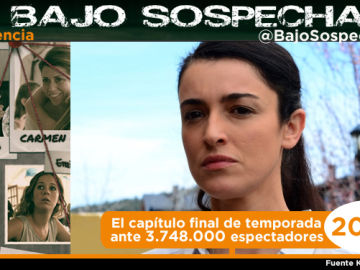 Audiencias Bajo Sospecha