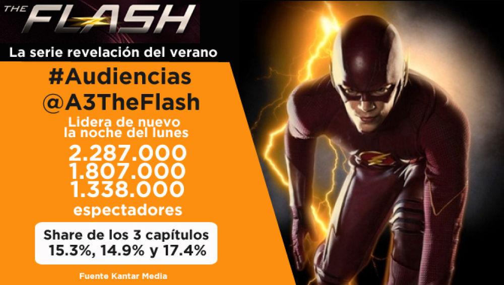 Flash, serie revelación del verano