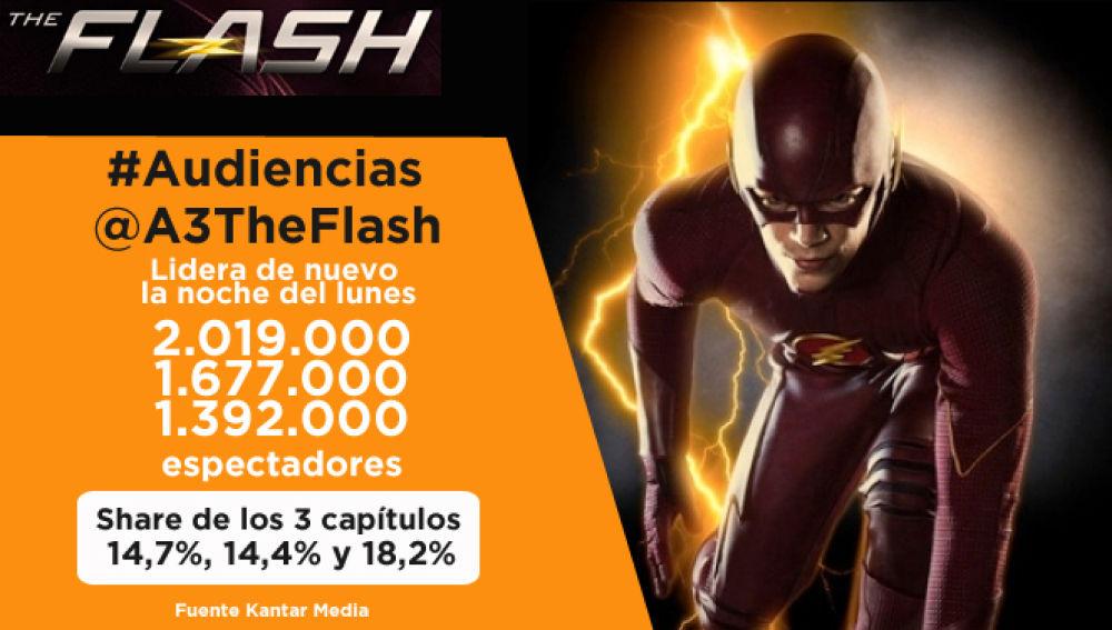 Audiencia The Flash capítulo 9