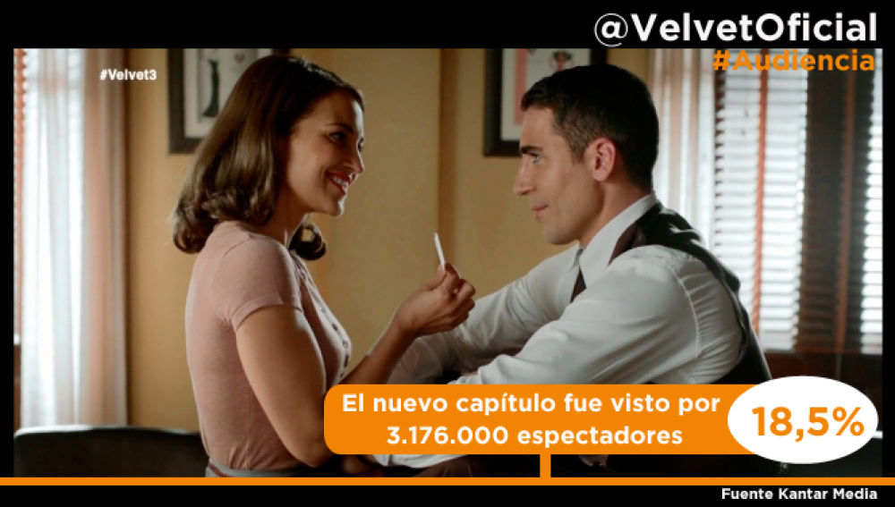 Audiencias Velvet