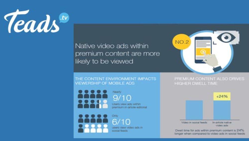 Los contenidos profesionales favorecen la eficacia de la publicidad móvil