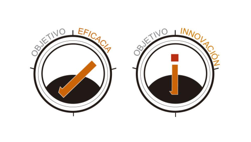 Objetivo eficacia y Objetivo Innovación