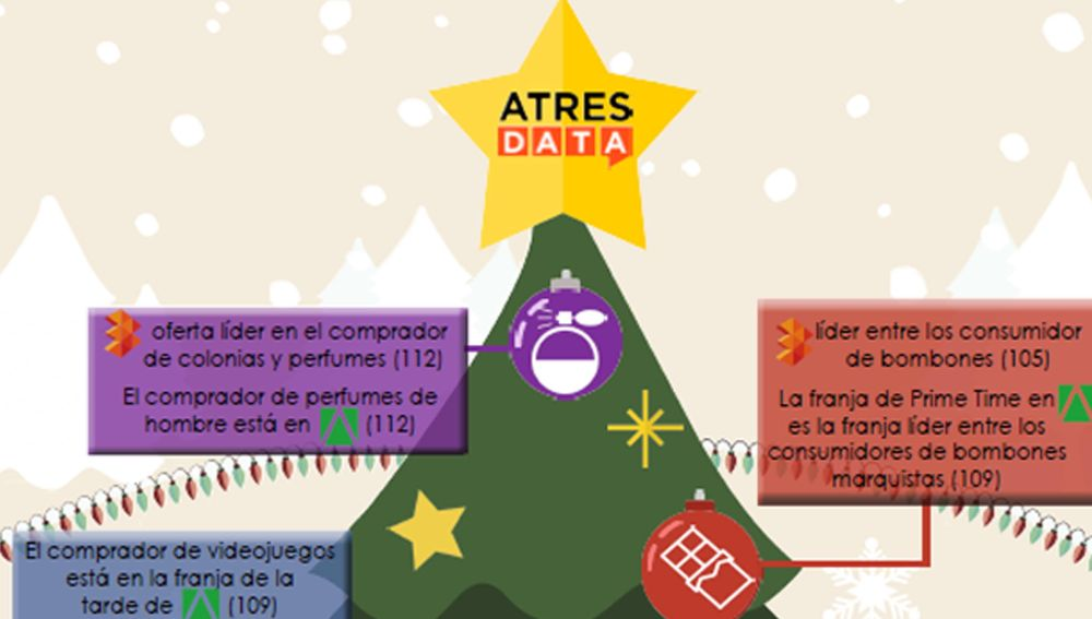 Infografía Christmas Data