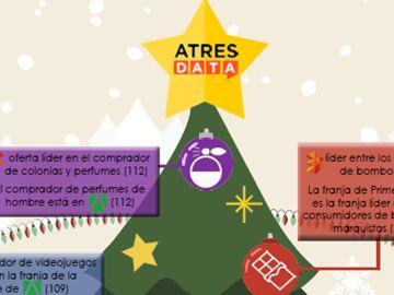 Infografía Christmas Data
