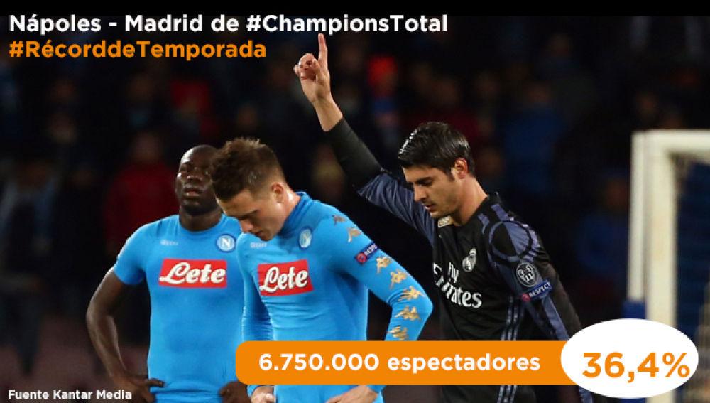El Nápoles-Real Madrid, partido de Champions más visto de la temporada