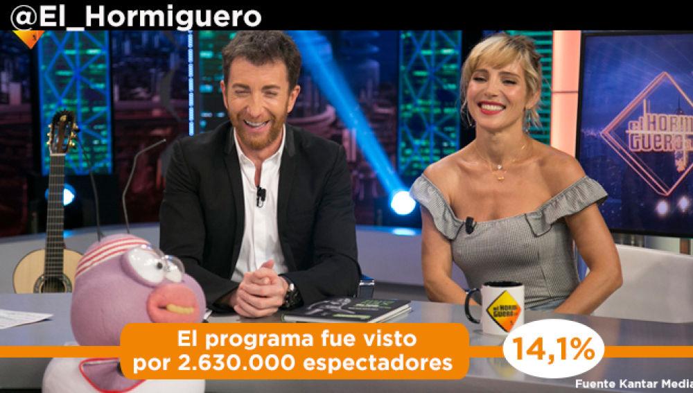 'El Hormiguero' fue líder de su franja con más de 2,6 millones de espectadores (14,1%)