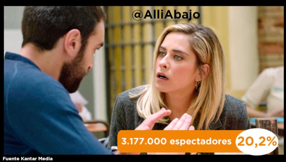 Audiencias 15 de abril: Antena 3 lidera el lunes (13,4%)