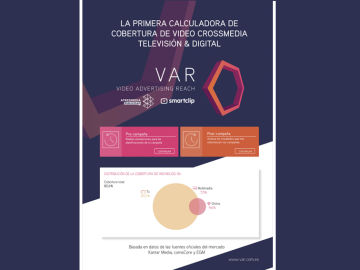 VAR: Video Advertising Reach, la primera herramienta de cálculo de cobertura de vídeo (tv y digital)