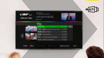 Audiencias TV 1ER TRIMESTRE 2021