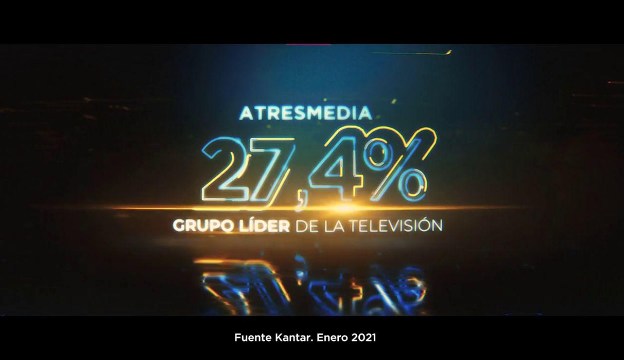 ATRESMEDIA TV arrasa en enero: grupo líder absoluto (27,4%) y líder del prime time, con un canal menos que su rival