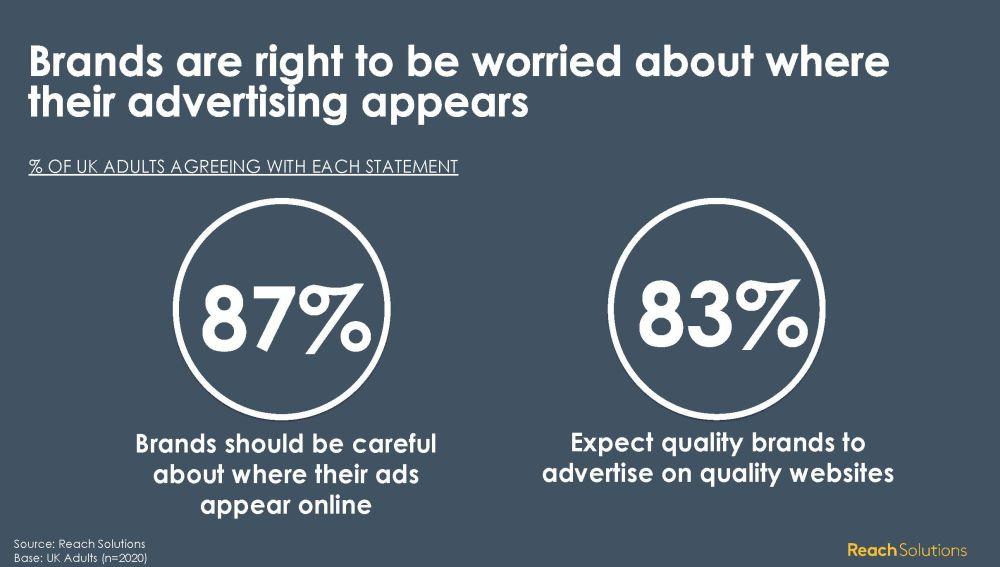 Las marcas están preocupadas por dónde aparece su publicidad