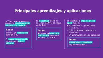 Principales aprendizajes y aplicaciones The Human Trace©
