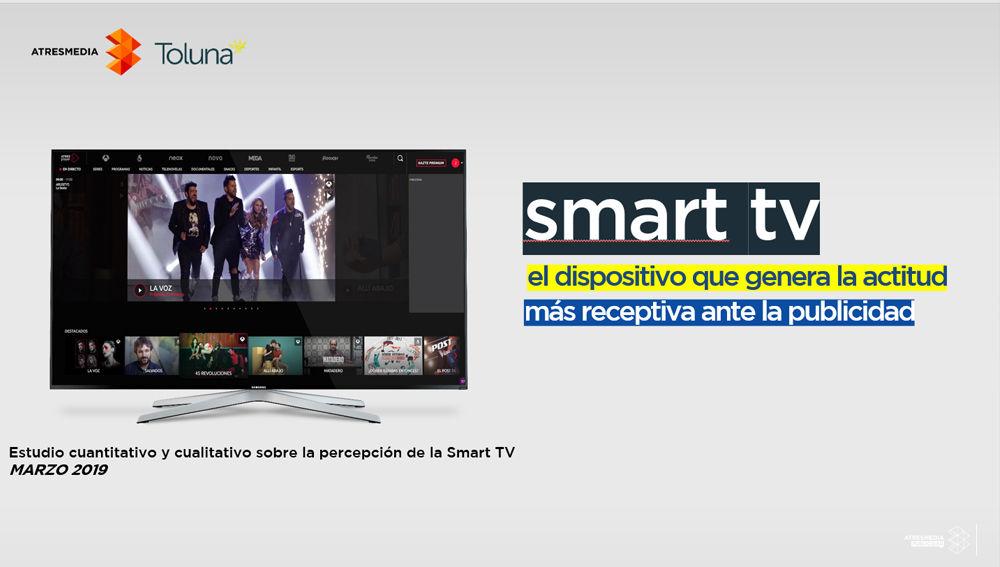 La Smart TV, el dispositivo que genera la actitud más receptiva ante la publicidad