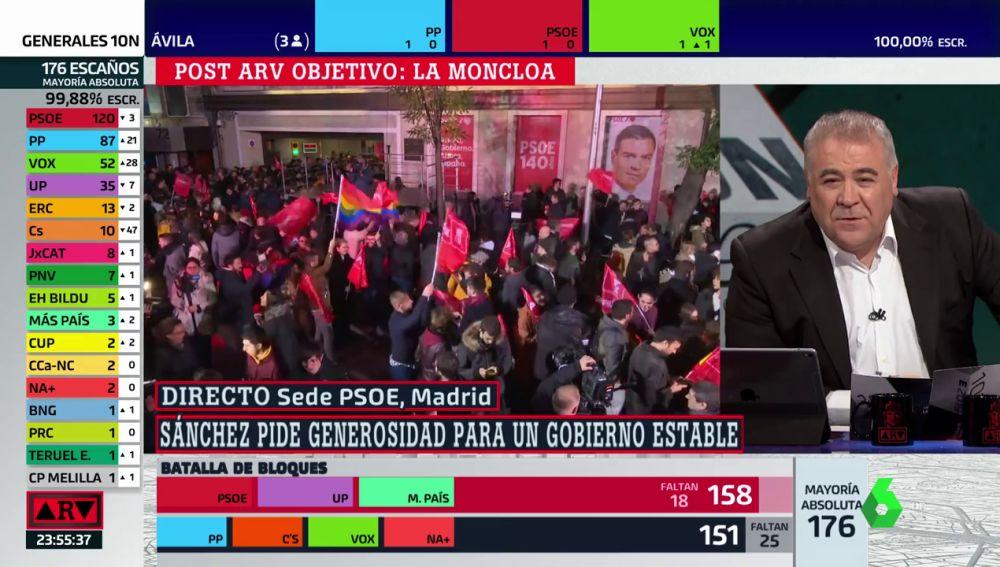 Al rojo vivo: Objetivo La Moncloa