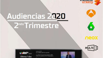 AUDIENCIAS TV 2º TRIMESTRE 2020