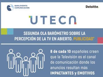 Datos 2ª ola Barómetro 2020 de UTECA